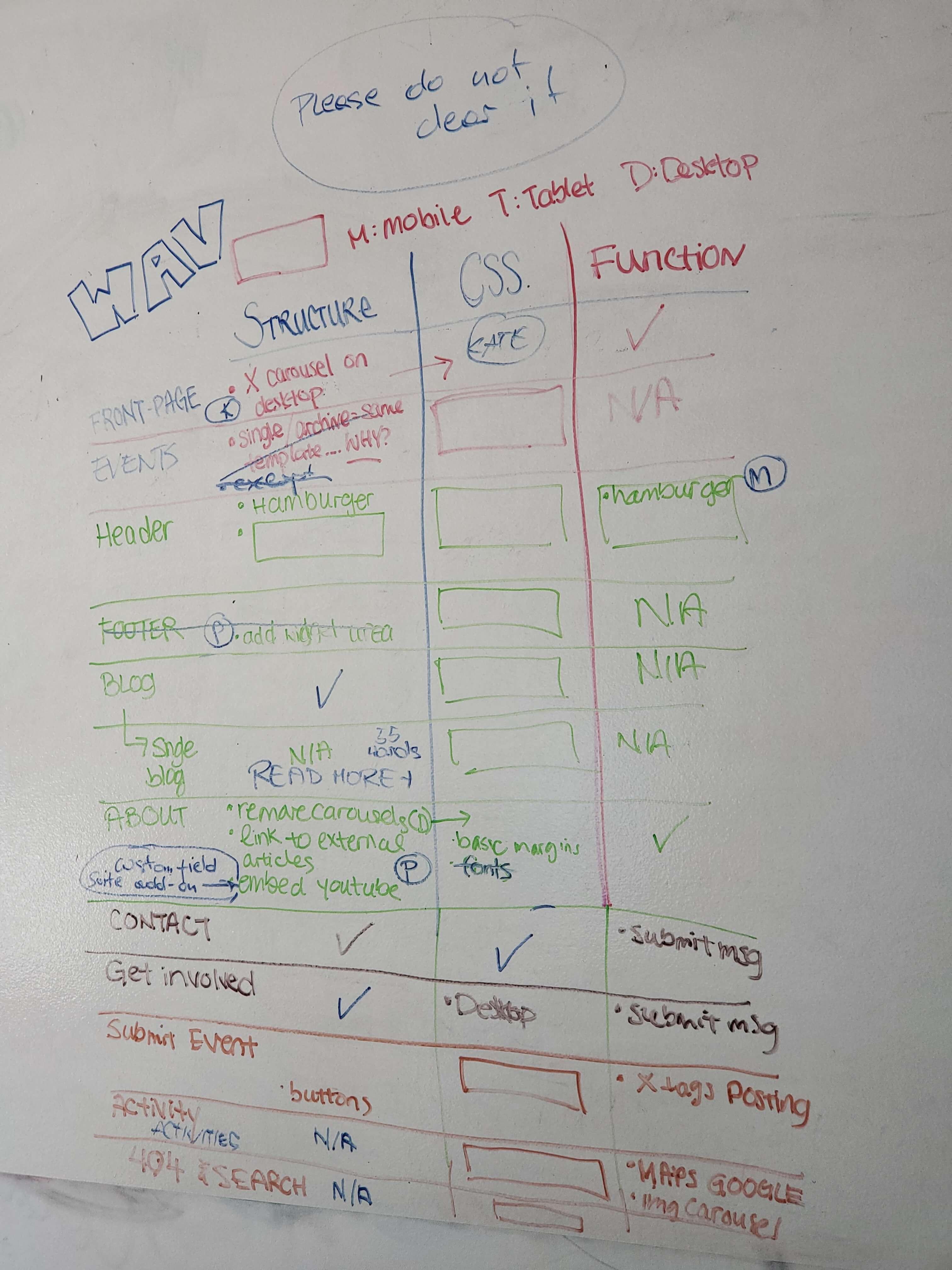 pierwszy_projekt_grupowy_webowy_Kasia i kod o nauce robienia ładnego internetu_biała_tablica